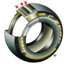 Estructura de los neumáticos Pirelli de 2013