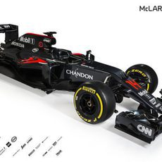 Visión en perspectiva del MP4-31