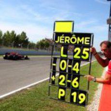 La pizarra de Jerome D'Ambrosio en España 2011