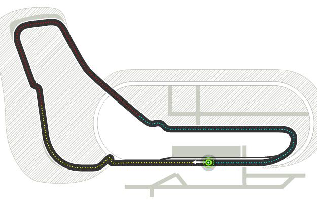 Trazado de Autodromo di Monza