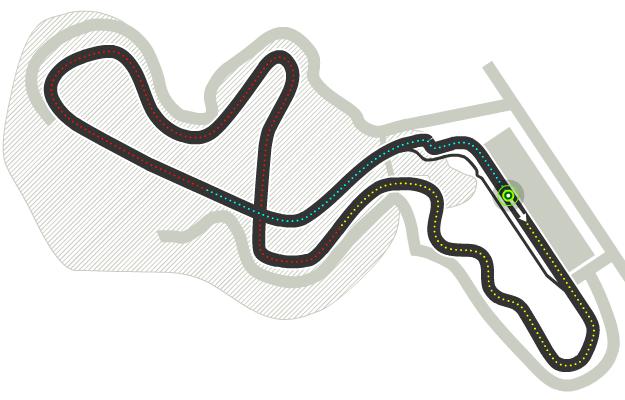 Trazado de Suzuka Circuit