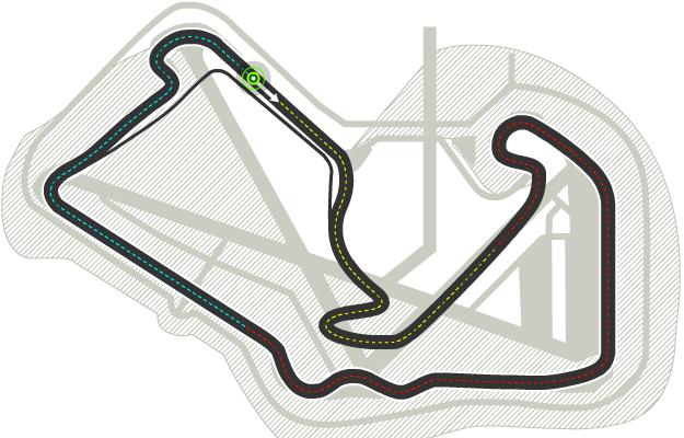 Trazado de Silverstone Circuit