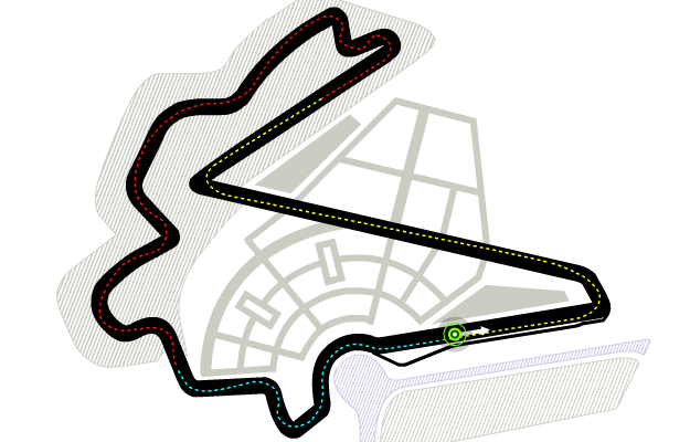 Trazado de Korean International Circuit