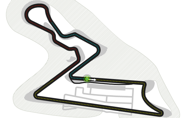 Trazado de Buddh International Circuit