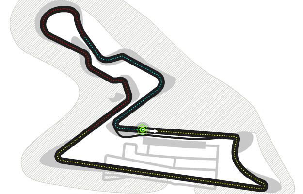 Trazado de Buddh International Circuit