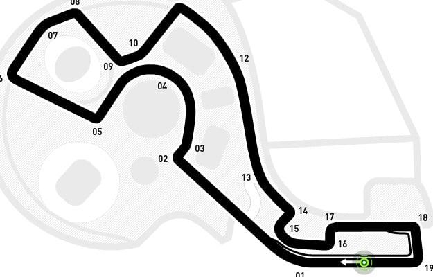 Trazado de Sochi International Street Circuit