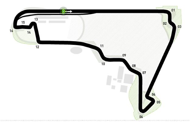 Trazado de Autódromo Hermanos Rodríguez