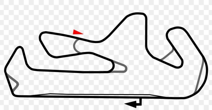 Trazado de Autódromo Internacional do Algarve