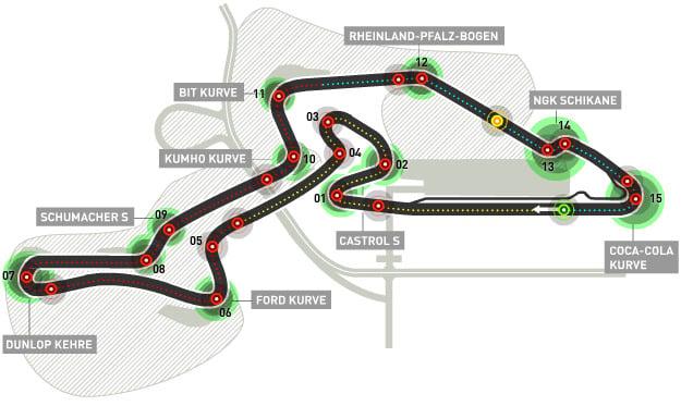 Trazado de Nürburgring