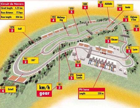 Francia se queda sin Gran Premio en el 2008