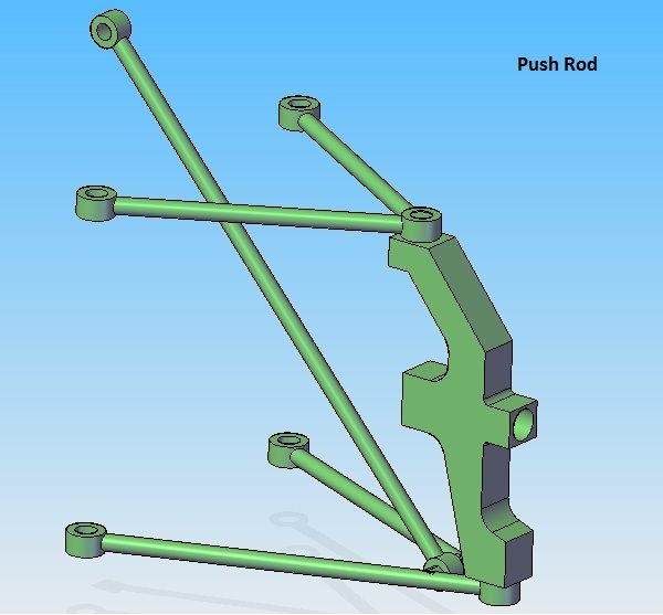 'Push rod' vs 'Pull rod'