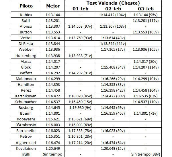 Estadísticas de la pretemporada 2011 002_small