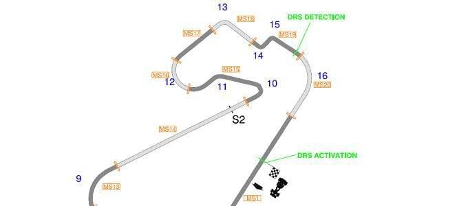 Confirmada la zona de activación del DRS en Barcelona