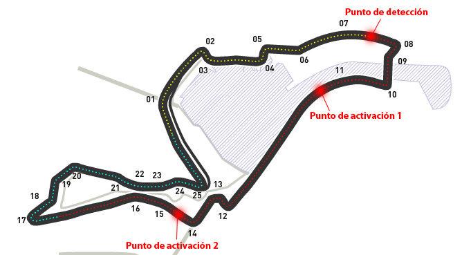Habrá dos zonas de DRS en Valencia, pero un único punto de detección