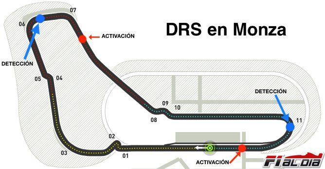 En Monza habrá dos zonas separadas de DRS