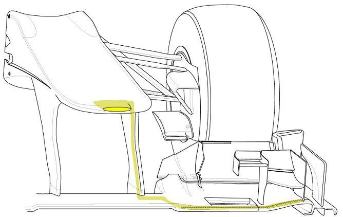 Funcionamiento F-Duct ala delantera Mercedes Gp