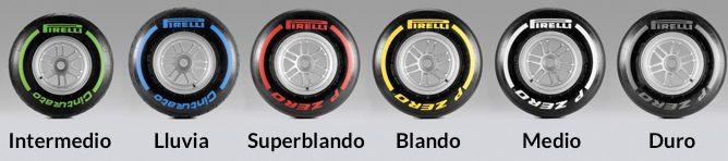 Pirelli presenta en Abu Dabi sus nuevos neumáticos de F1 para 2012  002_small
