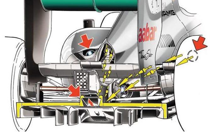 Ilustración del sistema de soplado del Mercedes W03