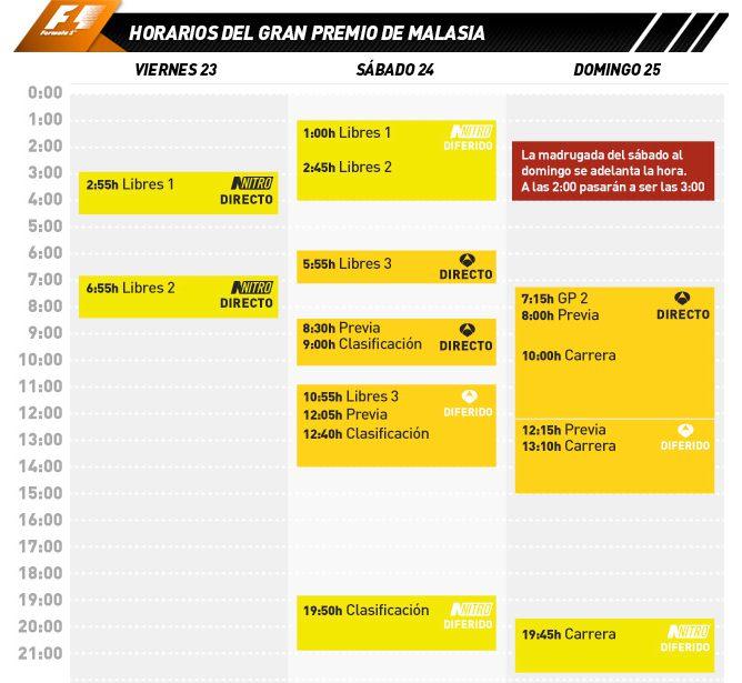 horarios GP de Malasia 2012 F1