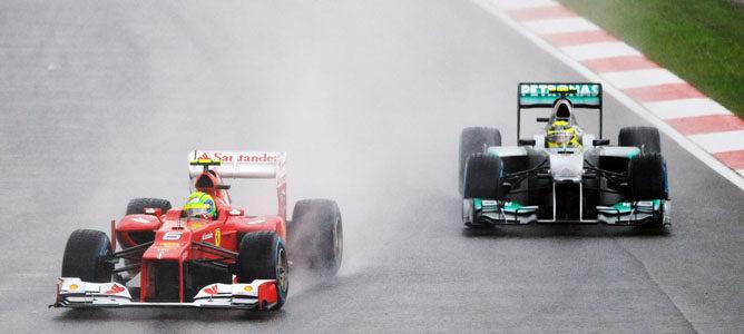 Felipe Massa Webber en el circuito de Sepang