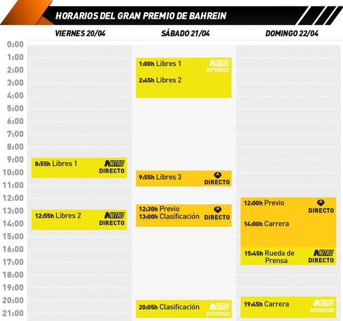 Horarios GP de Baréin 2012 F1