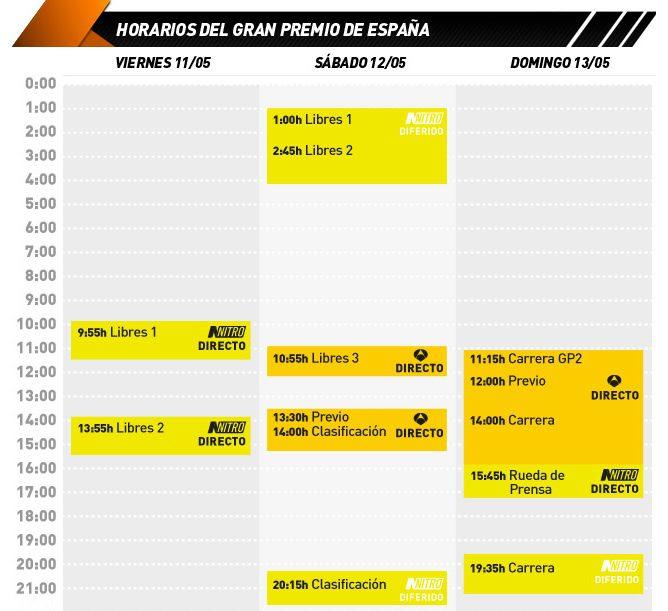 horarios GP de España 2012