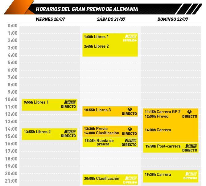 horarios GP de Alemania 2012