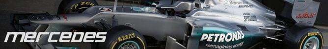 Los peores de la temporada 2012 de Fórmula 1