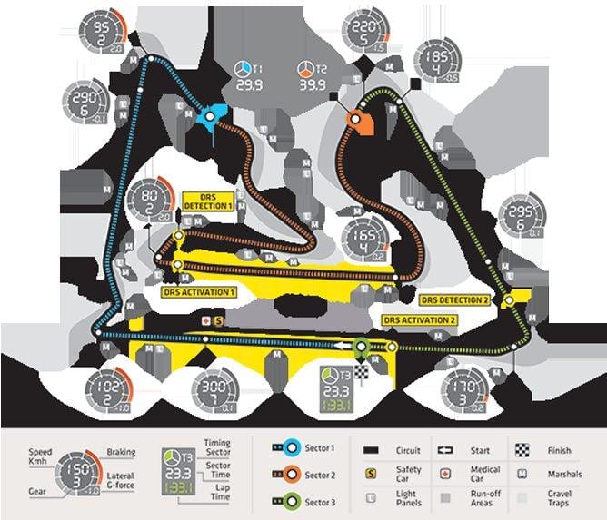 Bahrain International Circuit, Sakhir, 2013 F1