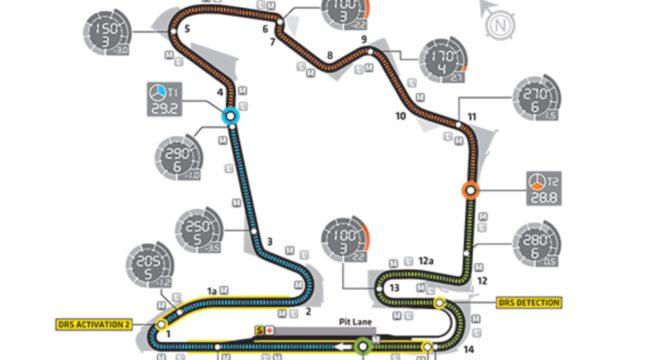 El GP de Hungría contará con dos zonas de DRS