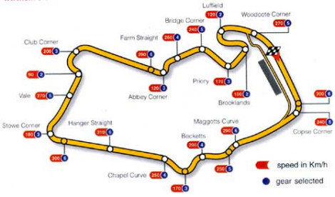 Silverstone no convence a Ecclestone y peligra su futuro