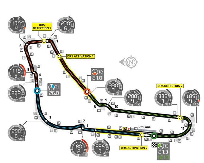 Monza, Italia, 2013 F1