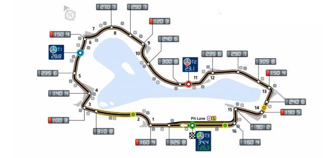 Previo del GP de Australia 2016