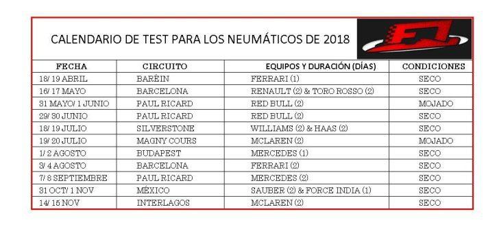 Calendario de test Pirelli