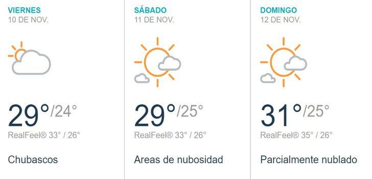 Meteo en Interlagos