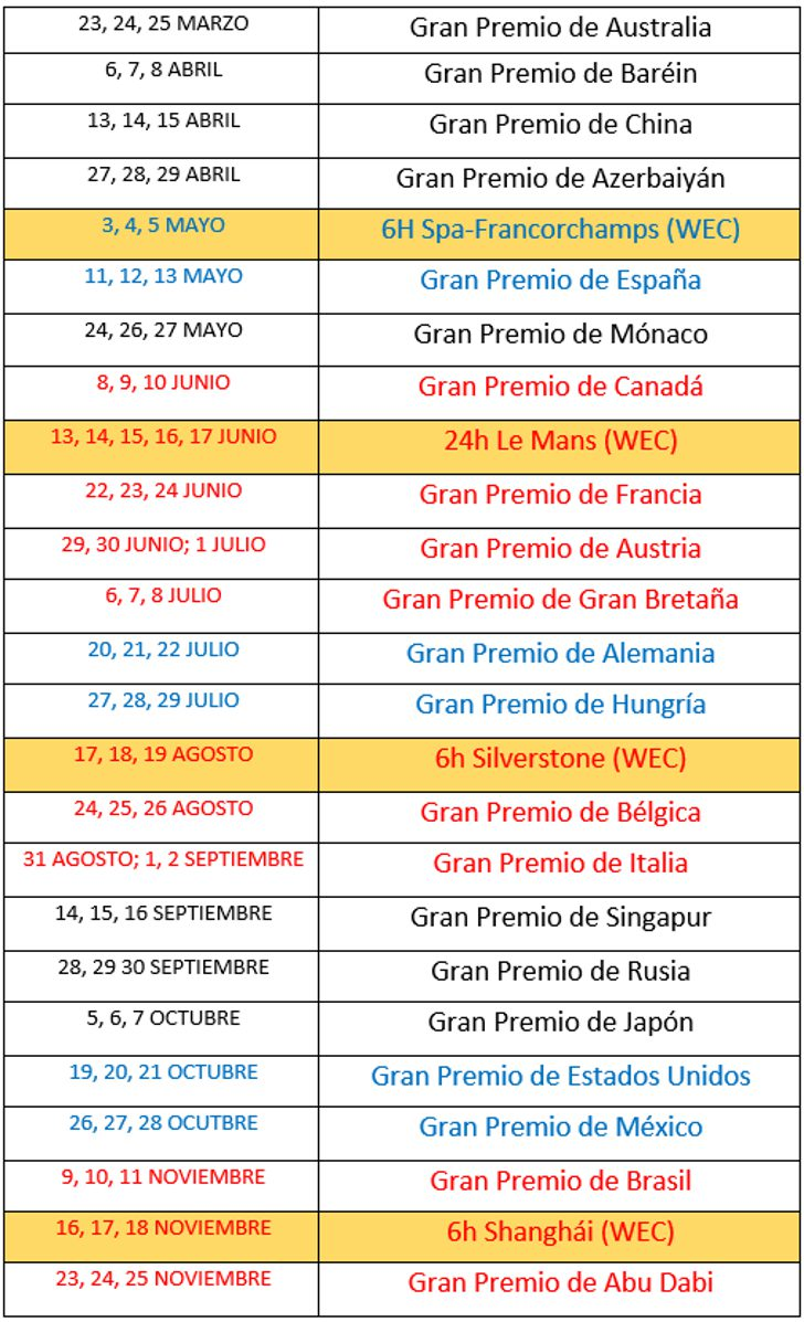 Calendario de Fernando Alonso en 2018