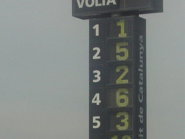 Los cambios de la FIA (I)