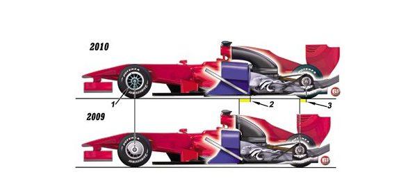 Comparación técnica entre los coches de 2009 y de 2010