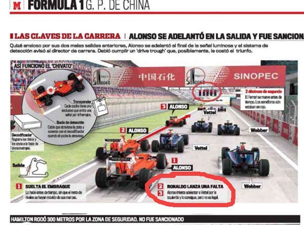 La puzolana: CR9 se pasa a la Fórmula 1