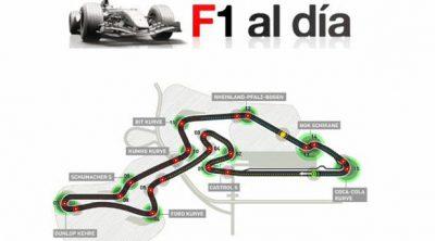 Vuelta virtual al circuito de Nurburgring