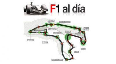 Vuelta virtual al circuito de Spa-Francorchamps