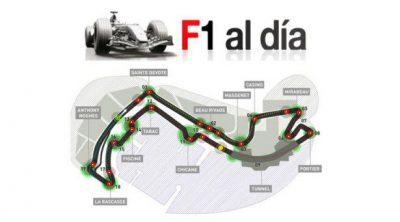 Vuelta virtual al circuito de Mónaco