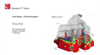 Simulación de CFD sobre el movimiento del combustible de un Fórmula 1
